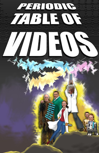 Periodic Table of Videos Poster Competition