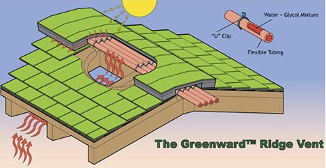 Greenward Ridge Vent