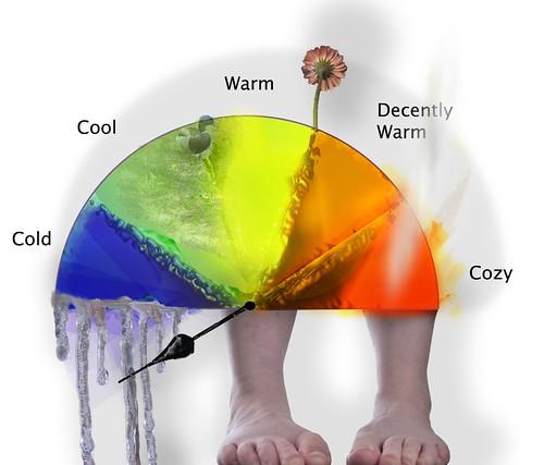 heat graph