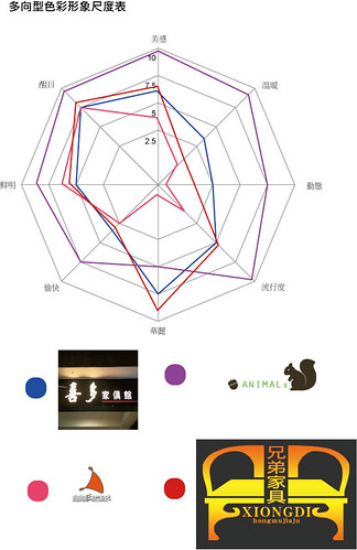 14_多向型色彩形象尺度表2