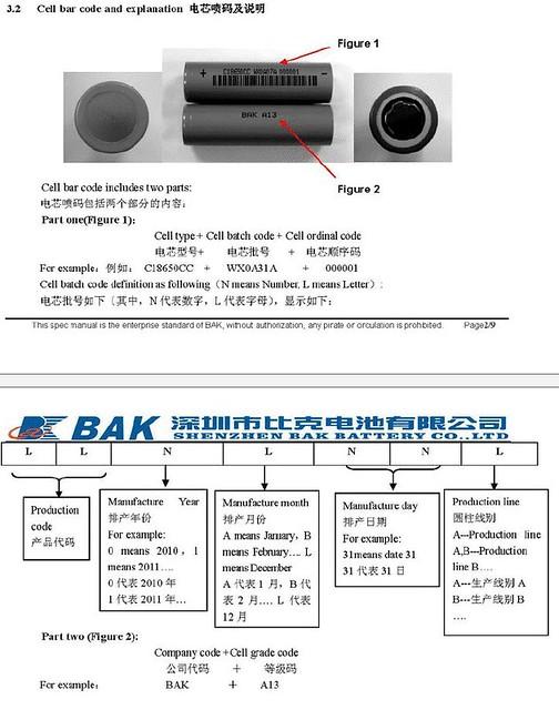 Battery bar code