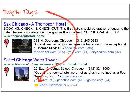 Google Tags