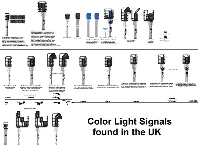 Basic UK Color Light Signals
