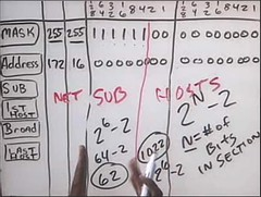 Determining Number of Subnets and Hosts