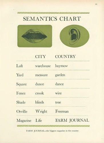 Farm Journal ad, 1964