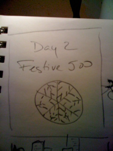 day2.1