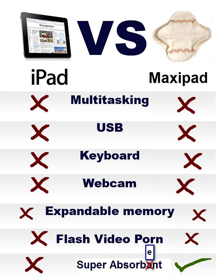 ipad-vs-maxipad-super-absorbant.jpg