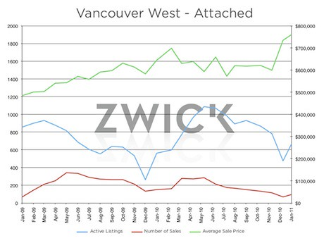 West_Van Attached graph