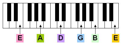 利用鋼琴幫吉他調音