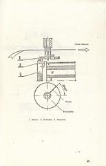 DT105S -- Dokumentace -- Strana 25