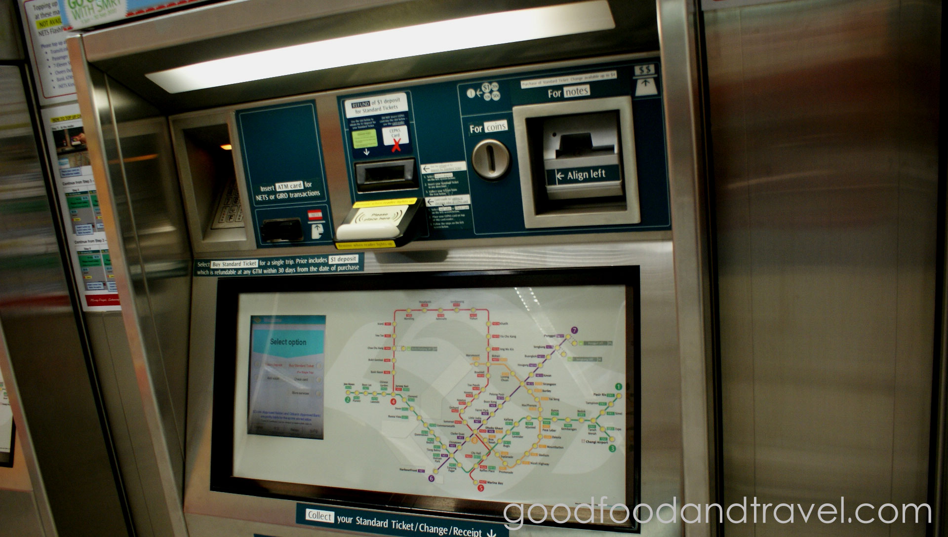 Subway Ticket System