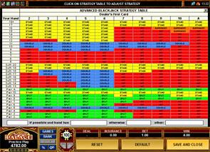Ensured gambling outcomes