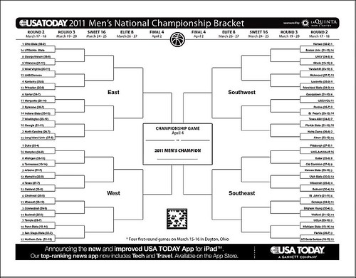 USA Today's printable bracket