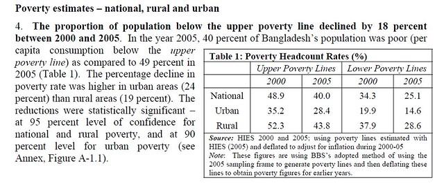 HIES 1 Bangladesh