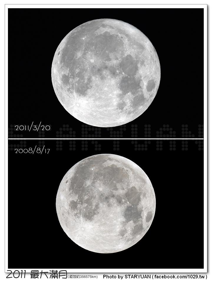 """到底超級月亮變""""大""""多少?有比較!有真相!"""