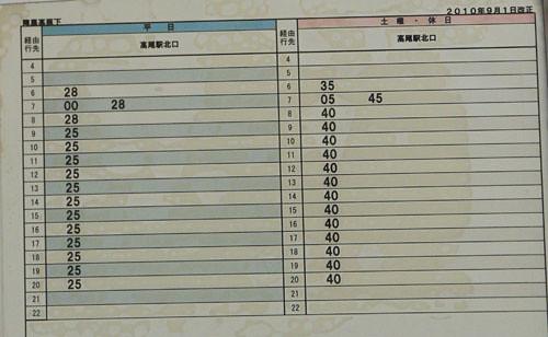 陣馬高原発高尾駅北口行きのバスの時刻表