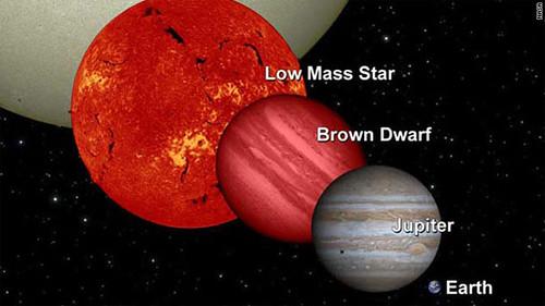 Clasificación de objetos sub-estelares