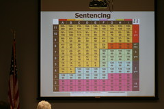 Oregon Sentencing Guidelines