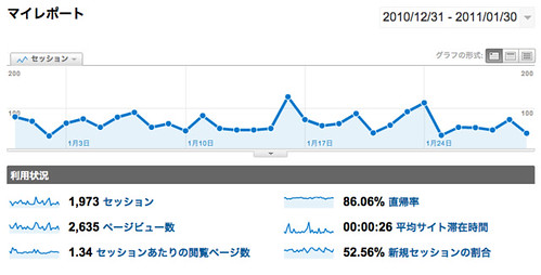 マイレポート - Google Analytics-9