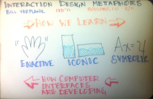 Interaction Design Metaphors with Bill Verplank. #ixd11 #sketchnotes #VizThink