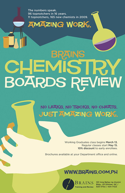 Chem boards review poster study