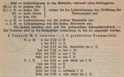 Urbantschitsch, Lehrbuch der Ohrenheilkunde
