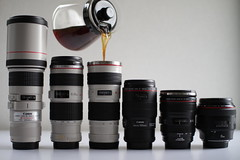 Don't Pour Coffee into Your Real Lens!