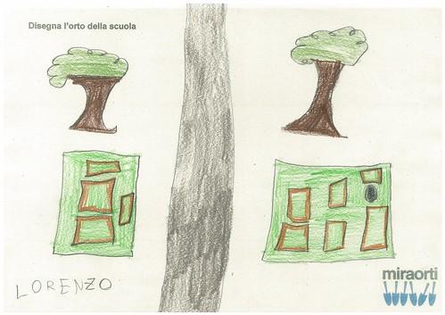 Disegna l'orto della scuola 2A 14