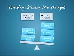 Beer & Budget Slide 5