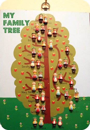 Full Family Tree