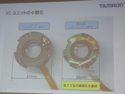 ズームレンズの使いかた TAMURON 18-270mm F3.5/6.3 Di II VC PZDレンズ