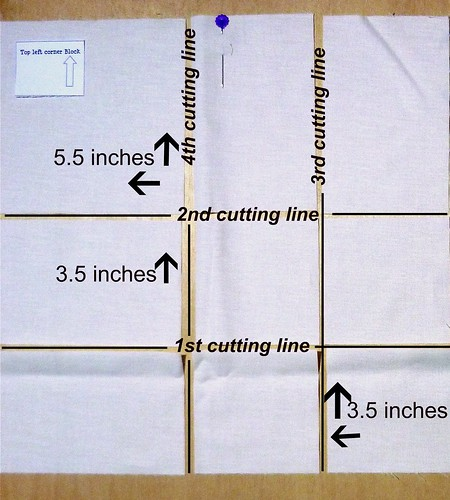 Cutting lines Corner blocks