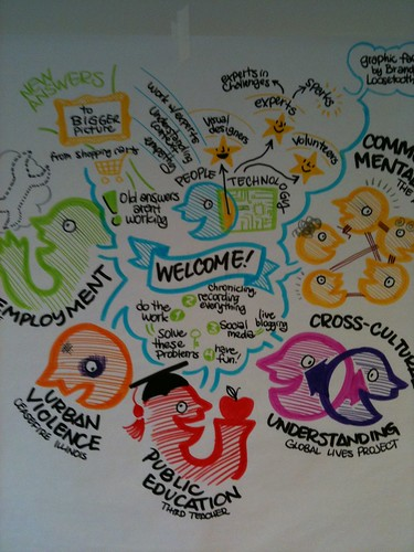 Graphic Facilitation Poster by Loosetooth.com at UX for Good