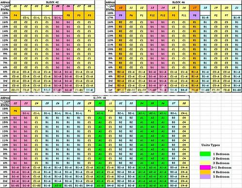 Schemmatic Chart