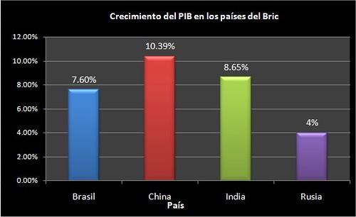 brisccc