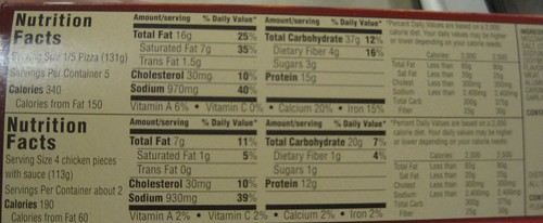 DiGiorno Pizza and Wyngz nutritional information