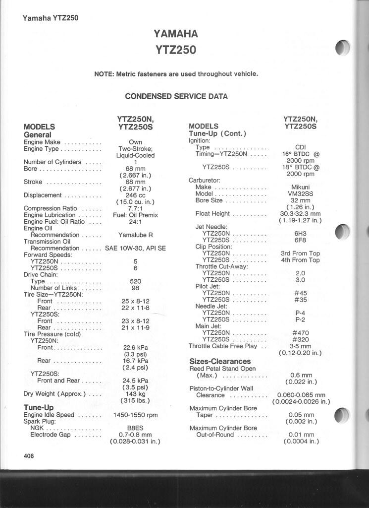 wiring diagram for yamaha ytm 225dx 9 offroad trike trimoto: yamaha 225dx  engine diagram at