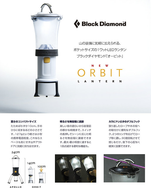 bd_orbit01