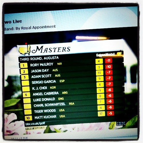 #Golf #Masters 2011 day3 current leader board / captured from BBC TWO