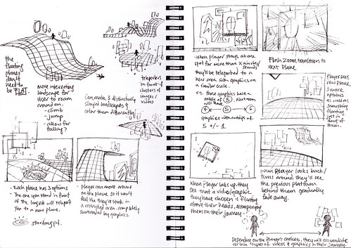sollab_notes02