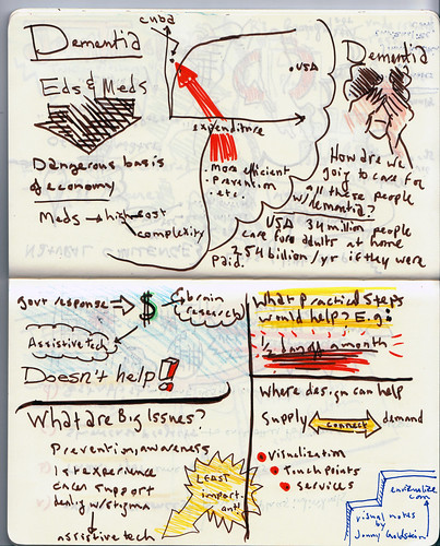 Part 2: Sketchnotes of John Thackara 4/21/11