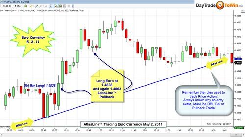 Atlas Line Trades