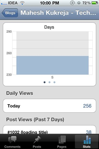 WordPress for iOS Stats