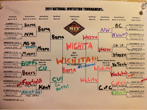 .@midmajority @ValleyHoops: #AYG #GhostBracket: WICHITA!