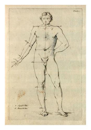 007-Nouvelle méthode pour apprendre à dessiner sans mâitre 1740- Charles-Antoine Jombert