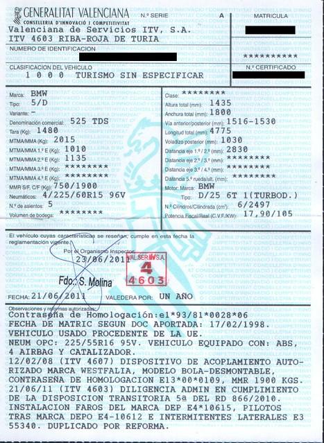 itv valencia precio: