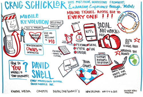 DigitalCMO_Day2_Snell_Schickler