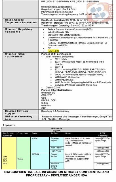 BlackBerry Touch 9860 Monza-Spec Sheet-3