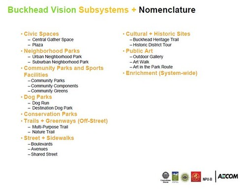 Buckhead Collection Parks planning initiative, nomenclature
