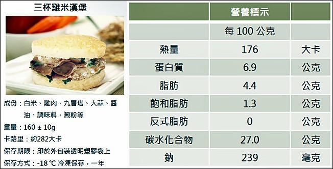 三杯雞米漢堡+營養標示